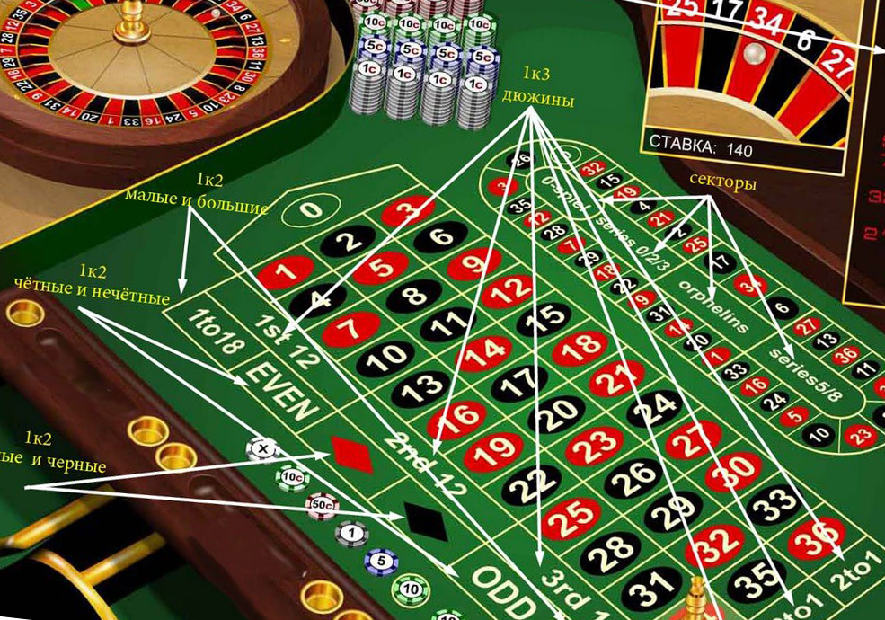 Обновление казино в гта 5 онлайн